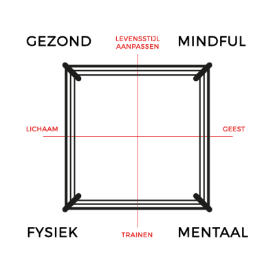 boxring extended